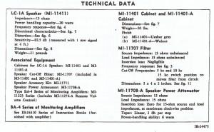 RCAモニタースピーカーテクニカルデータ